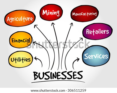 business types