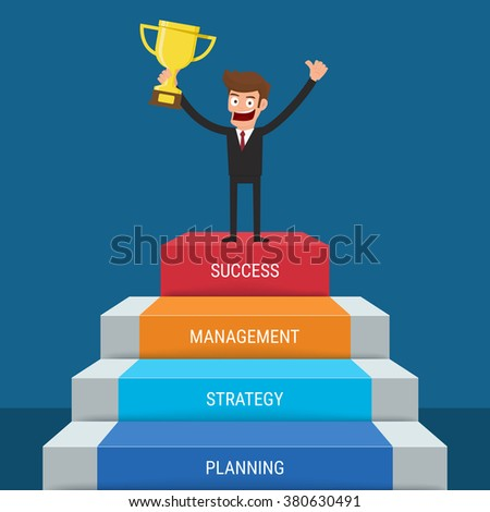 staircase to strategic management