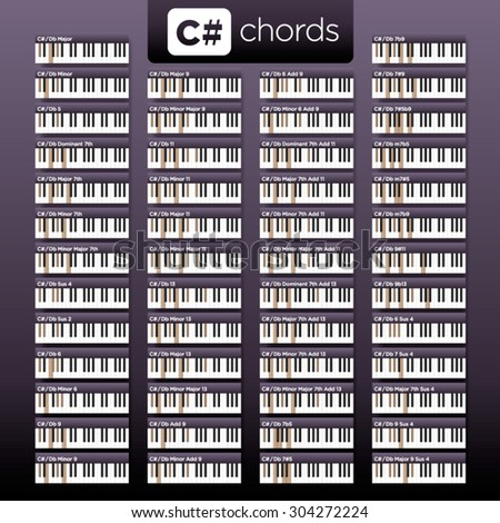 C Sharp D Flat Piano Chords Stock Photo Photo Vector Illustration