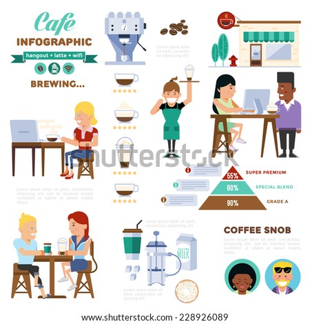 Cafe Infographic. Hangout latte wifi Infographic Elements. Coffee machine beans cafe building all kinds of coffee drink server and customer character working chatting socialize. Modern Flat Vector. - stock vector