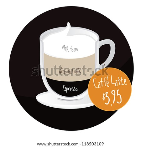 Caffe Latte coffee cup restaurant, cafe label/sticker with price tag - stock vector