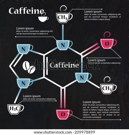 Caffeine chemical molecule structure on blackboard with cup of coffee for your design - stock vector