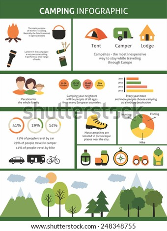 Camping and outdoor activity infographic - stock vector