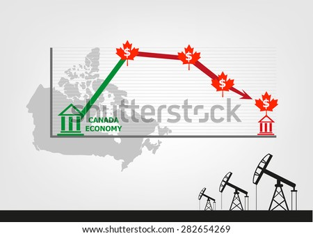 Canadian Economy Slump due to oil prices. Editable  Clip Art Illustration. - stock vector