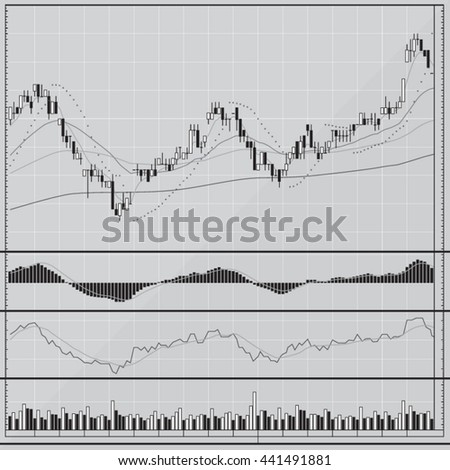 Candle Stick Graph, Stock Market Investment Trading, Set of various indicators - stock vector