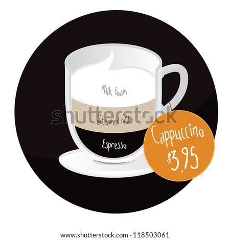Cappuccino coffee cup restaurant, cafe label/sticker with price tag - stock vector