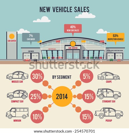 Car center illustration with new vehicles sales infographics and icons - stock vector