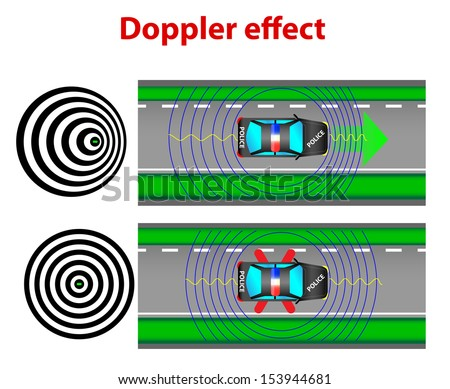 car police top view. Doppler effect. Change of wavelength caused by motion of the source. The Doppler effect can be observed for any type of wave - water wave, sound wave, light wave. - stock vector