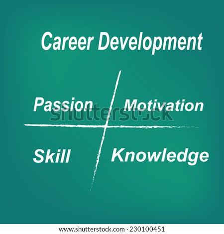 Career Development concept - stock vector