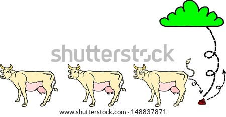 Cartoon of a row of cows queueing to release greenhouse gas.  - stock vector