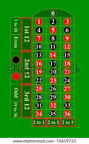 Casino Roulette table. Vector - stock vector