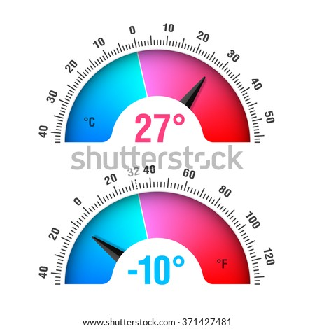 Celsius and Fahrenheit round thermometers. Vector. - stock vector
