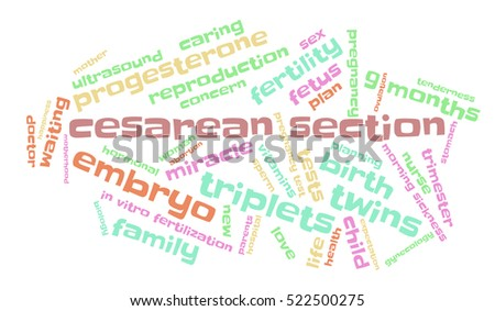 Cesarean section. Word cloud, multicolored font, white background. The miracle of birth.