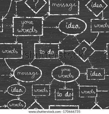 Chalk blackboard mind map seamless pattern background - stock vector