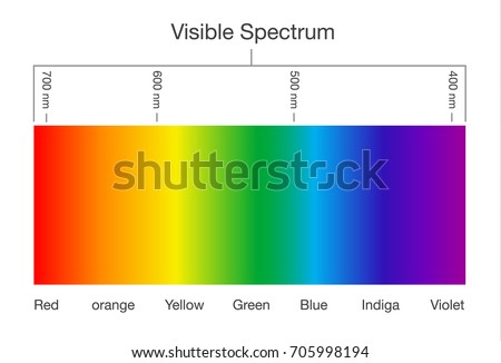 Chart Of Visible Spectrum Color Illustration About Human Vision And Light