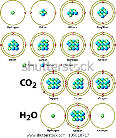 chemical covalent bonds