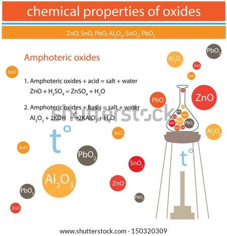 Chemical Properties. - stock vector