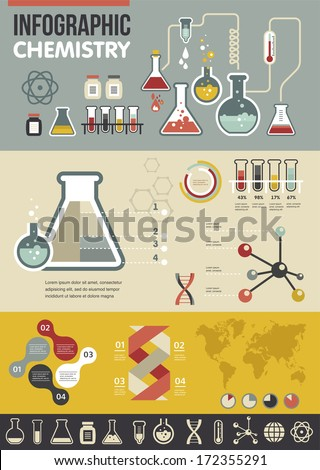 Chemistry infographic - stock vector