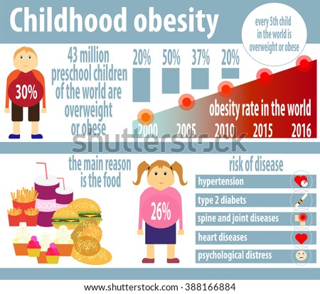 childhood obesity powerpoint templates - childhood obesity infographics vector illustration stock