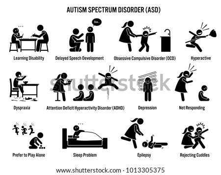 autism spectrum disorder and its characteristics essay Free essay: in 2000, one in every one hundred and fifty children was diagnosed  with autism spectrum disorder since then, there has been a drastic increase.