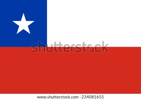 Chile flag vector - stock vector