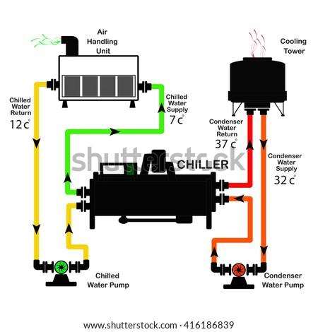 Mini Compressor For Refrigeration 1 Replacing Compressor