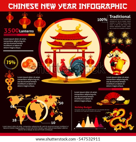 Chinese New Year infographic. Rooster zodiac symbol with holiday budget graph, world map with pie chart and info layout with cartoon red lantern, coin, dragon, god of wealth, mandarin, firework, fan