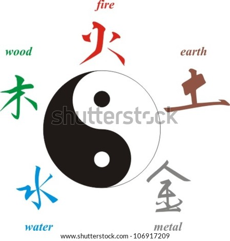 Chinese signs of elements and yin yang symbol - stock vector