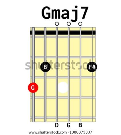Chord Diagram Tab Tabulation Finger Chart Stock Vector 1080373307 ...