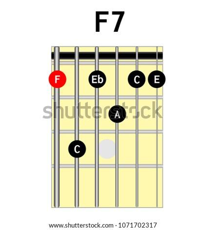 Chord Diagram Tab Tabulation Finger Chart Stock Vector 1071702317 ...
