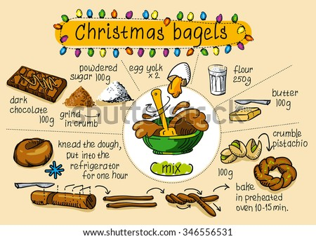 Christmas Cookies Recipe Step By Instruction