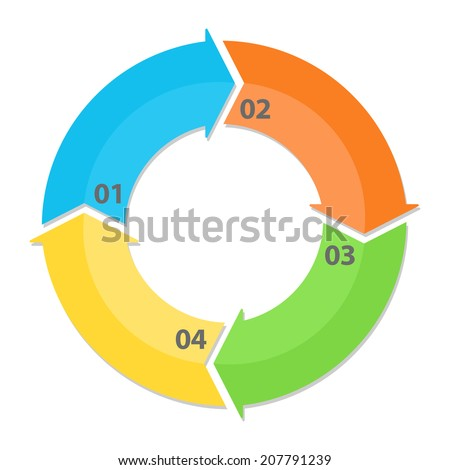 Circle arrows diagram infographic template - stock vector