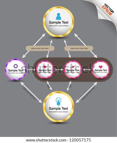 circle system for business plan /education / social media plan /seo plan, concept - stock vector