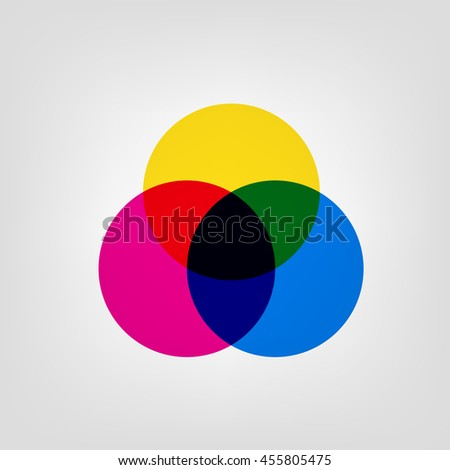 Circle with three colors - pink, blue and yellow, crossing with each other for the new palettes like green red black and dark blue. Cluster Vector Illustration Isolated on white.