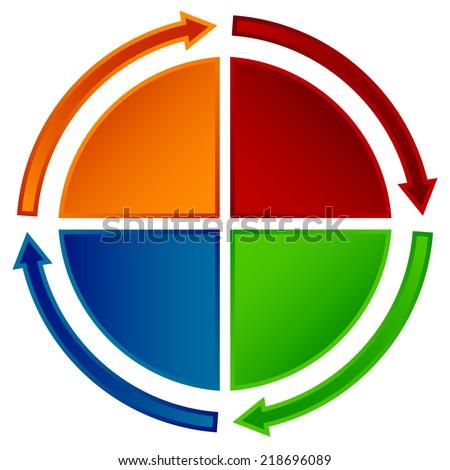 Circular flowchart - stock vector