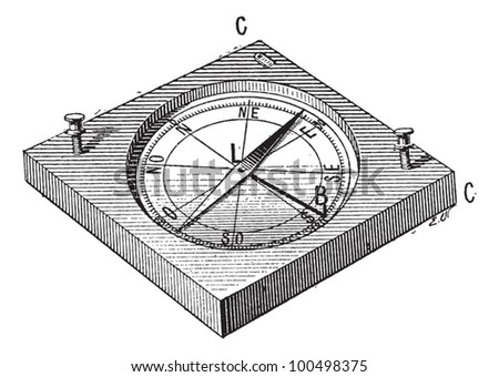 Circumferentor or Surveyor's Compass, vintage engraved illustration. Dictionary of Words and Things - Larive and Fleury - 1895 - stock vector