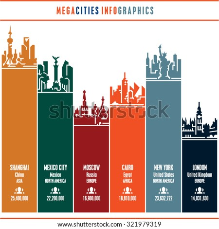 city infographics, cityscape, city skyline, city silhouette, cities vector icons set, megacities, landmarks, cities of the world - stock vector