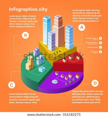 City infographics in isometric with town houses, skyscrapers, town houses and streets and trees.  Isometric city in graphs and charts. - stock vector