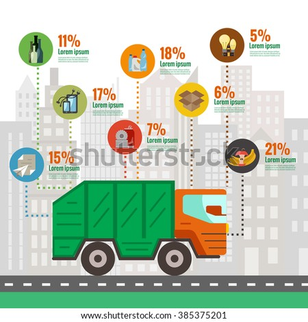City waste recycling infographic flat concept. Vector illustration of city waste recycling categories and waste disposal. City waste types sorting management . - stock vector