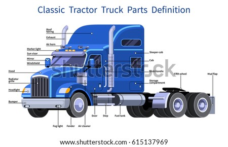 Classic lorry stock images royalty free images vectors for Commercial motor vehicle definition