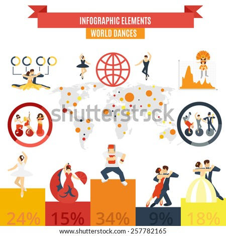 Classic traditional authentic and sportive pole dance popularity world statistics charts infographic elements poster abstract vector illustration - stock vector