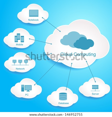 Cloud Computing. Cloud data storage - stock vector