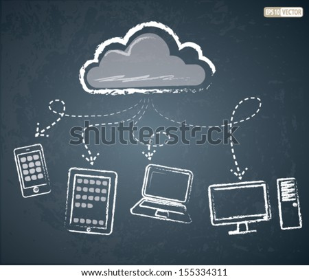 Cloud computing concept. Chalk Drawing on Blackboard. Various devices like Smartphone, Tablet Computer, PC, Laptop are connected to Cloud - stock vector