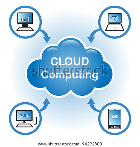 "Cloud computing concept. Client computers communicating with resources located in the ""cloud"". - stock vector"