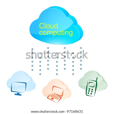 "Cloud computing concept. Client computers communicating with resources located in the ""cloud"""
