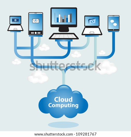 "Cloud computing concept design. Devices connected to the ""cloud""."