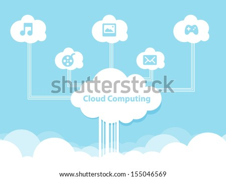 "Cloud computing concept design. Devices connected to the ""cloud"". - stock vector"
