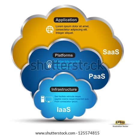 Cloud computing concept/ for background about technology cloud computing - stock vector