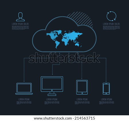 Cloud computing concept template line style with gadget for cloud computing concept. can use for brochure object. education technology. Vector illustration. - stock vector