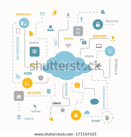 Cloud computing concept. Vector illustration - stock vector